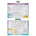 Mali Analiz Pratik Bilgiler Kartonu